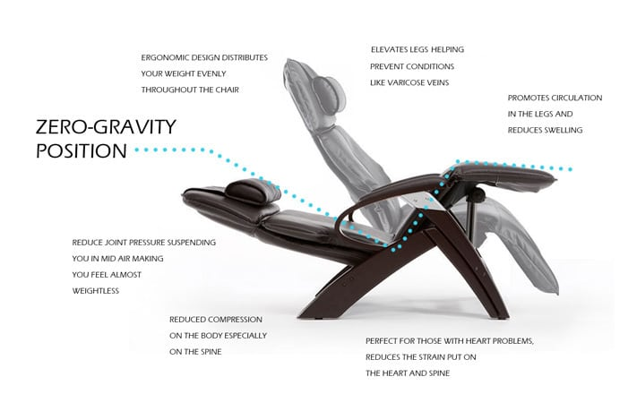 The zero gravity position and health benefits